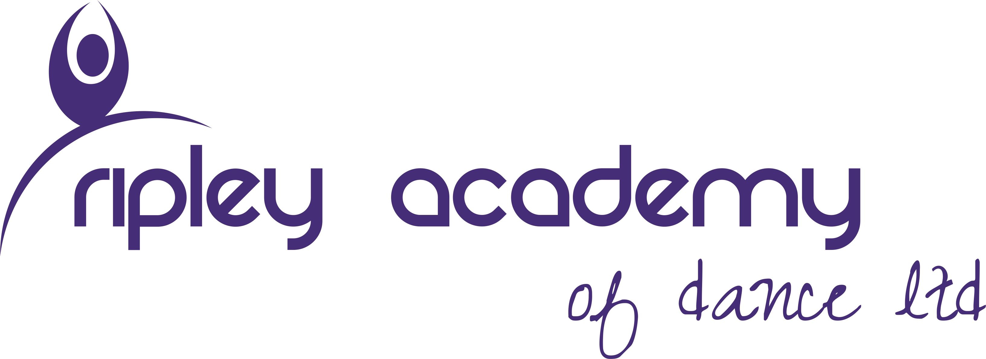 Ripley Academy Of Dance Ltd